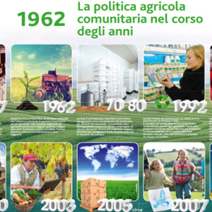 sussidi-agricoli